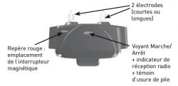 Boitier récepteur du collier canicom 200 first